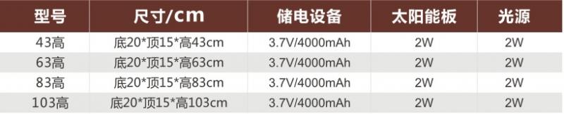 水立方太阳能草坪灯产品参数