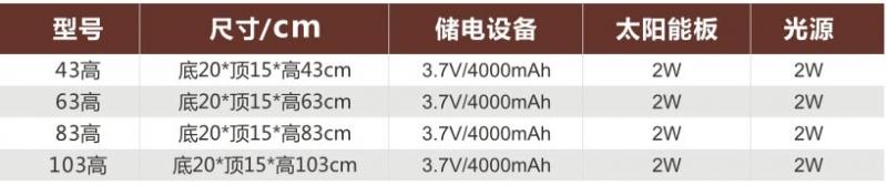 祥云太阳能草坪灯产品参数