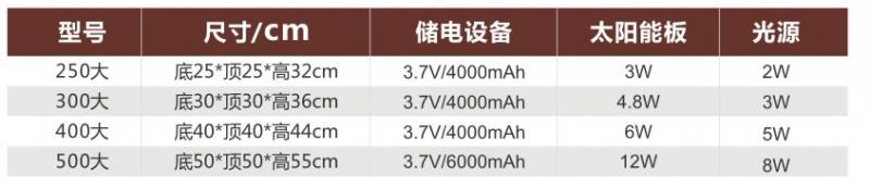金钱福太阳能柱头灯产品参数